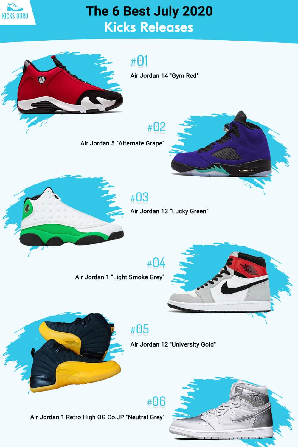 July 2020 Top Air Jordan Sneaker Releases